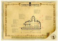 храм разрез